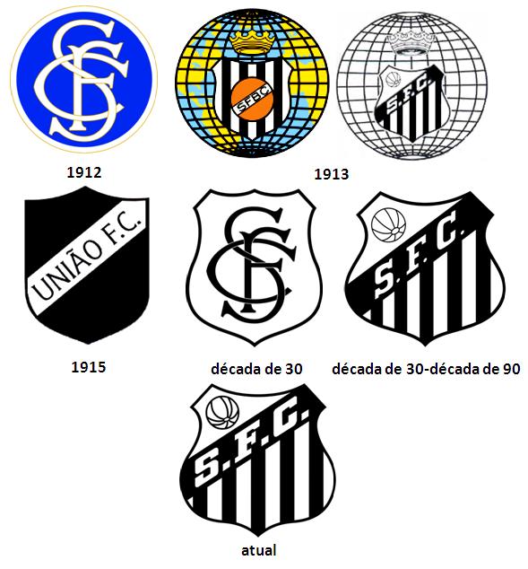 Evolução do Escudo do Santos FC