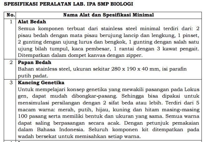 Download Spesifikasi Alat Pendidikan Biologi, Fisika, Ips, Matematika, Pjok Smp Tahun 2016