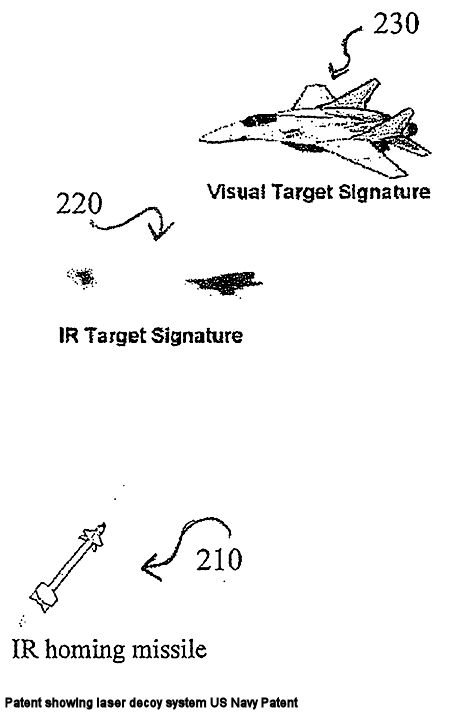 US Navy Patent – Laser Decoy System