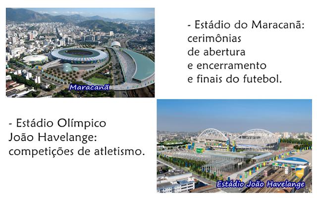 Maracanã e João Havelange