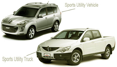 SUV, sports utility vehicle