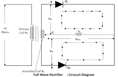 Circuit diagram of Full Wave Rectifier