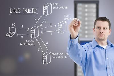 DNS IndiHome Tercepat untuk Koneksi Internet Stabil dan Anti Lambat