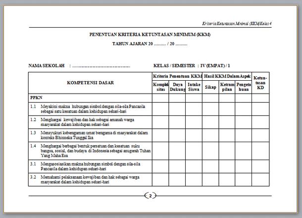 Contoh KKM Kelas 4 SD MI Kurikulum 2013 Revisi 2017 Format Microsoft Word