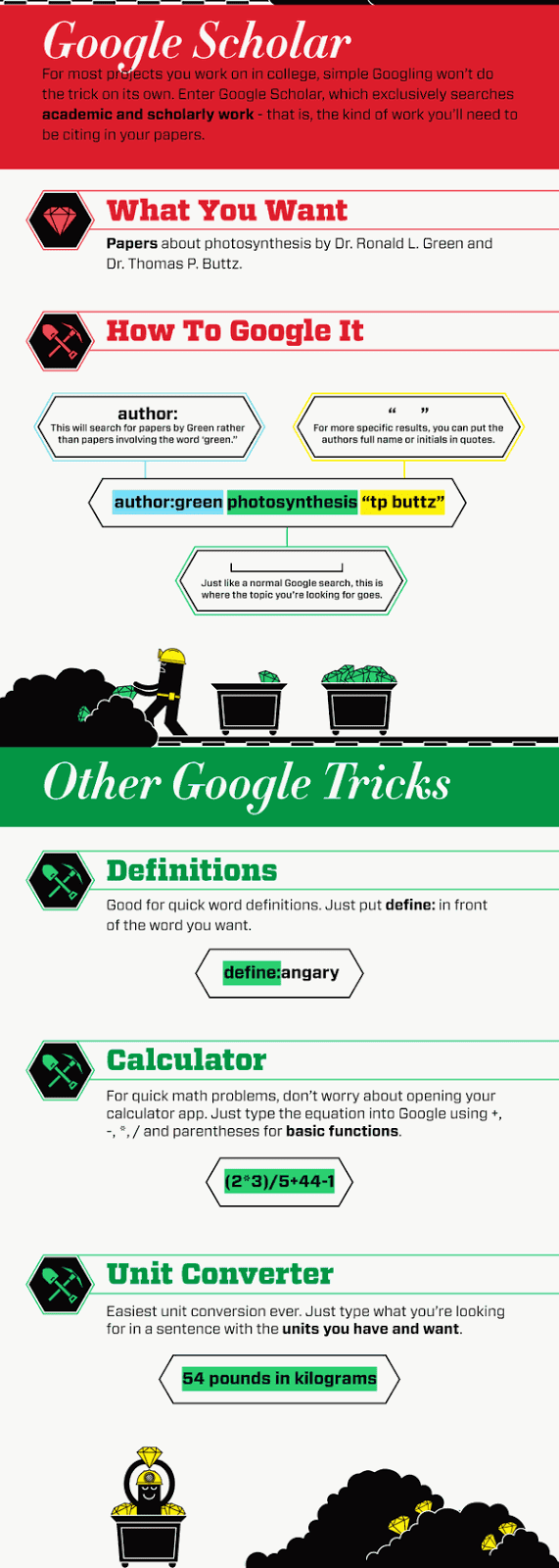 Google searching technique