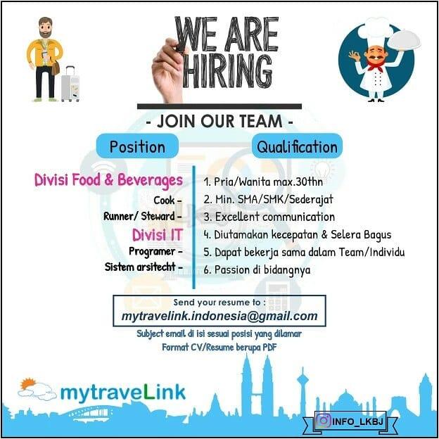 Lowongan Kerja Mytravelink Bandung