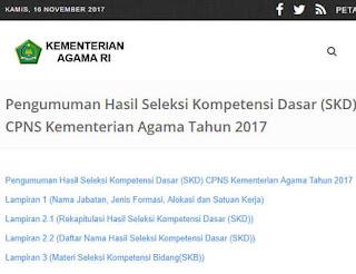 Pengumuman Hasil Seleksi Kompetensi Dasar (SKD) CPNS IAIN Batusangkar Tahun 2017 dan Jadwal Seleksi Kompetensi Bidang (SKB)