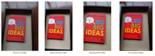 Perbandingan hasil foto kamera HP dan Kamera Mirrorless