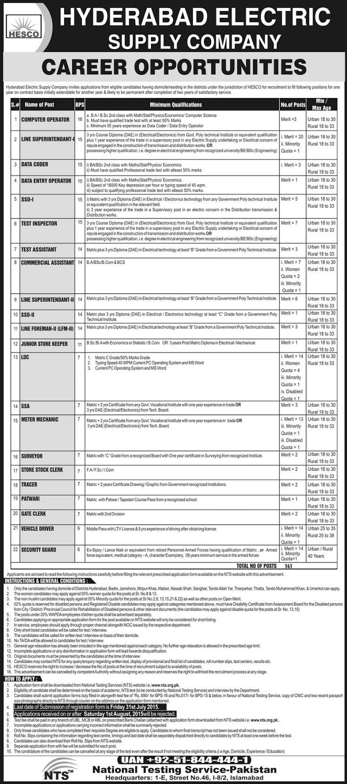 170+ New Govt Jobs in HESCO through NTS Jobs ~ Government Jobs