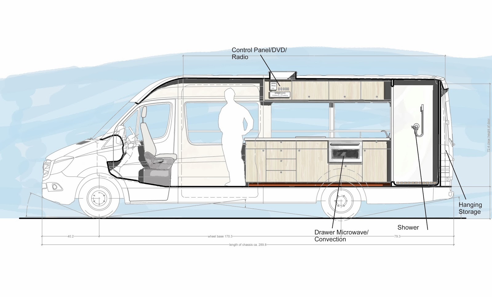 MCM DESIGN: Custom Motorhome Design 3