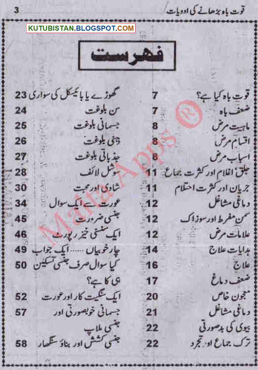 Index of Mardana Taqat Barhanay Ki Adawiyat