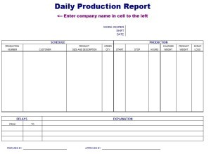 Excel Daily Progress Report Template