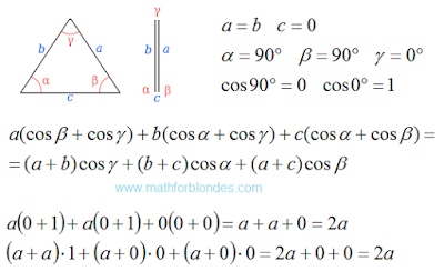 Degenerate-triangle. Law of cosines to the perimeter. Mathematics For Blondes.