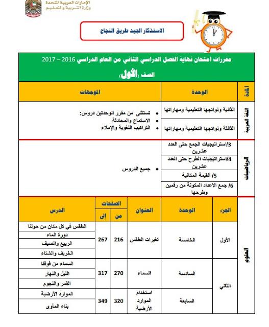مقررات امتحان نهاية الفصل الدراسي الثاني الصف الأول 2016-2017