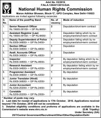 NHRC Vacancy for 16 Various posts