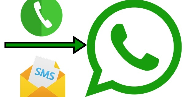 Telepon dan SMS
