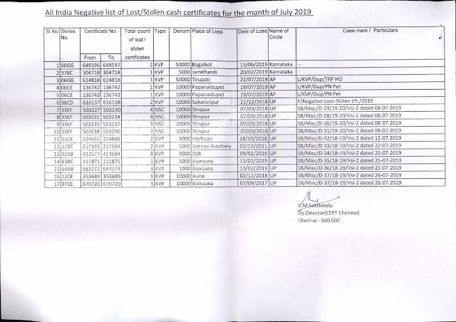 lost/ stolen certificate in the negative list