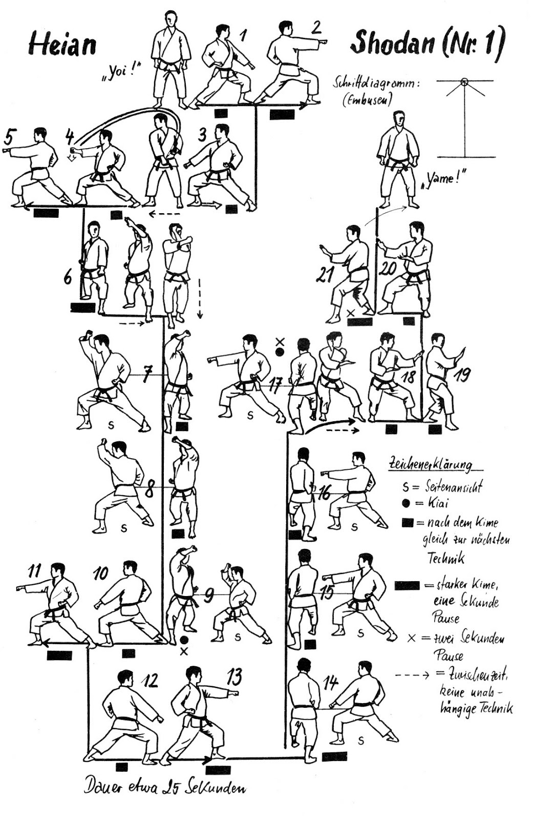 karate world: Kata Names and Movements with Pictures and Video