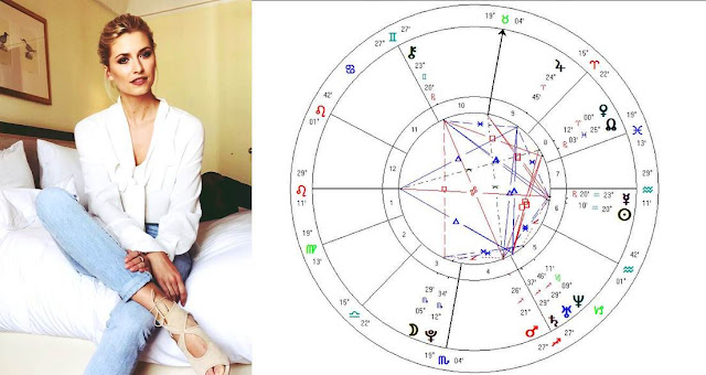 Wiki Lena Gercke birth chart and personality traits. Pisces sign