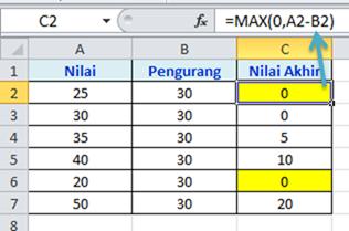 Contoh Rumus Excel MAX Jika Minus Maka Nol