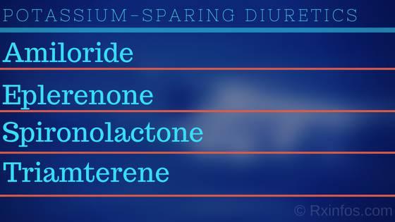 What are the Potassium-sparing diuretics?