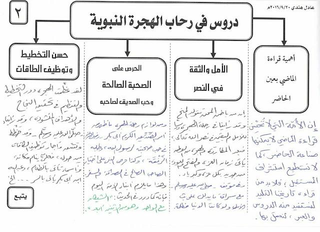 دروس فى رحاب الهجرة النبوية - د-عادل