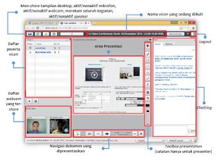 Cara Menggunakan Webcon Guru Pembelajar