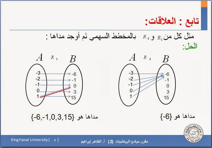 maths - أهم مصادر أخطاء التلاميذ في الرياضيات lمفيدة جدااااااااا