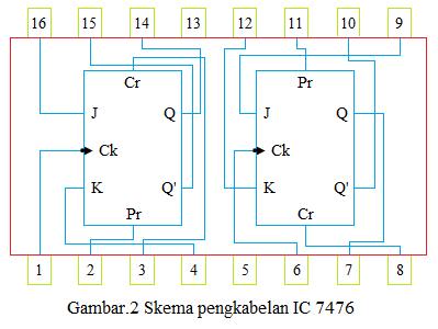 skema pengkabelan IC 7476