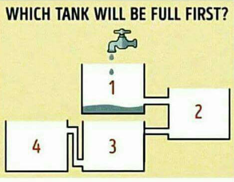 Dearies, answer this question if you are a genius