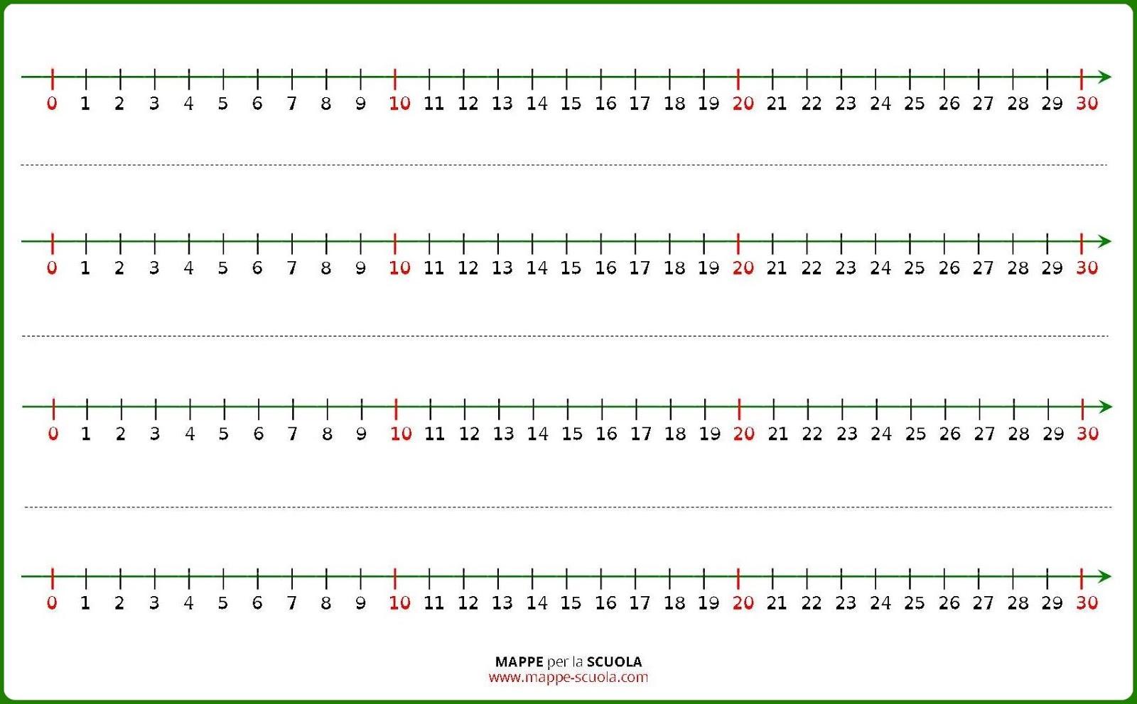 mappe per la scuola linea dei numeri del 10 del 20 del 30
