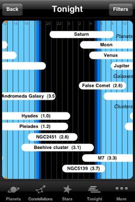 今日的電子星圖或天文輔助軟體相當多