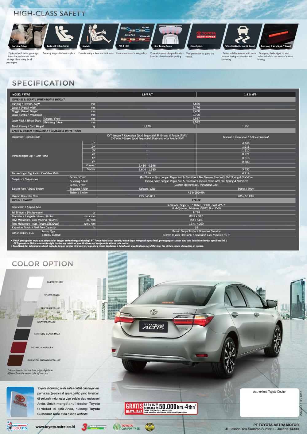 Browsur Toyota Corolla Altis Pekanbaru Riau