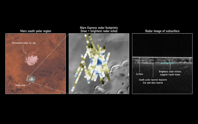 Water is buried beneath Martian landscape, study says