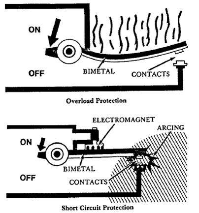 Thermal Circuit Breaker Uninterruptible Power Supply