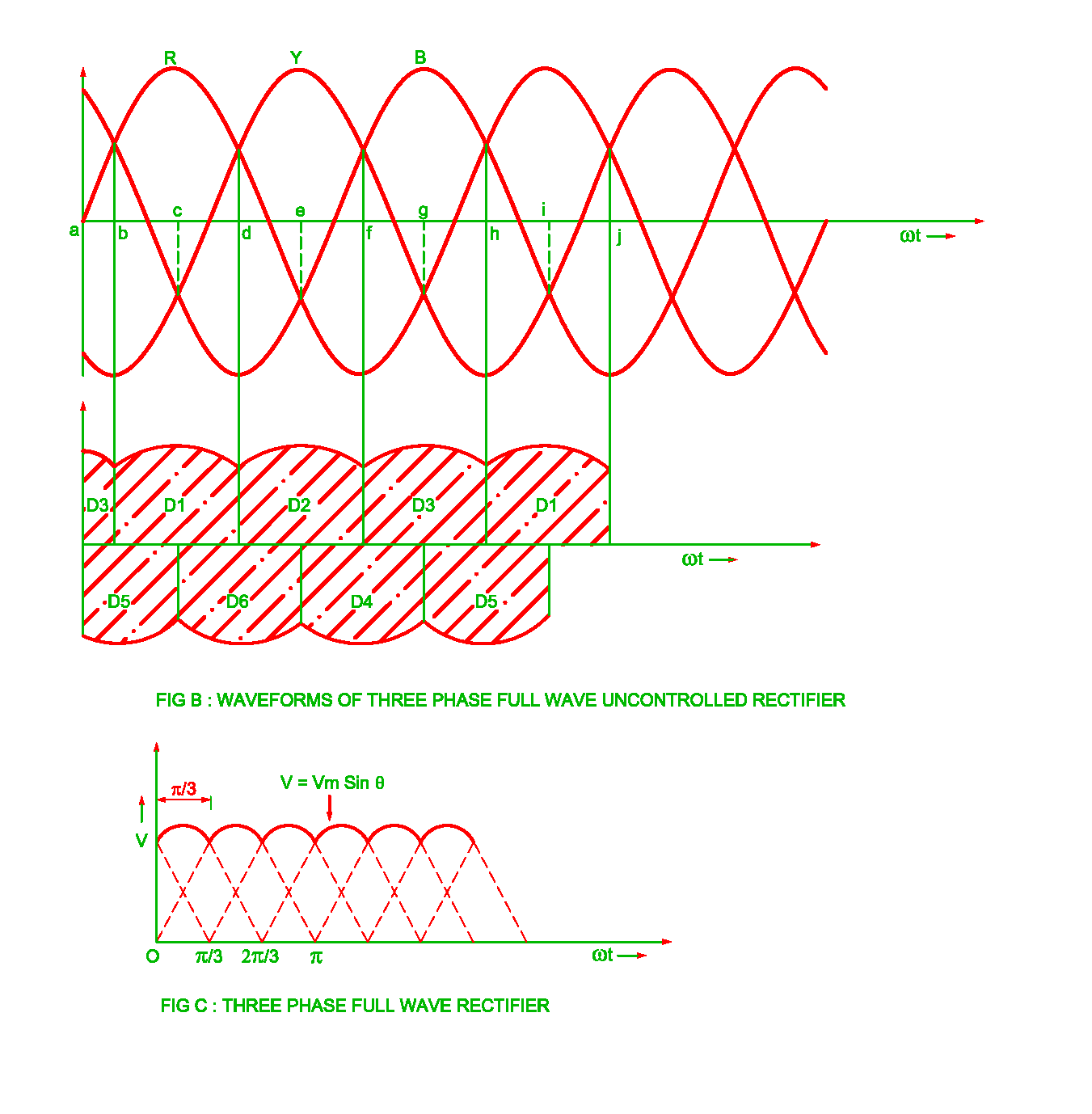 small resolution of three phase fullwave uncontrolled waveforms jpg