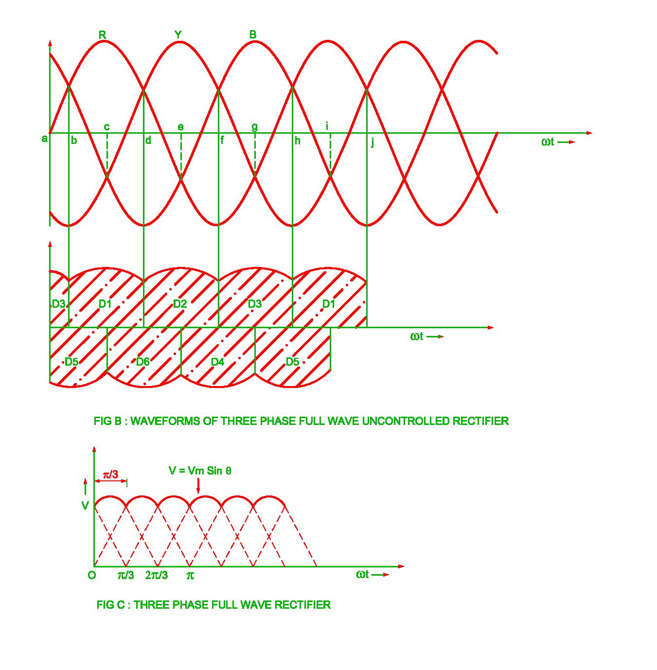 three phase fullwave uncontrolled waveforms jpg [ 1351 x 1378 Pixel ]