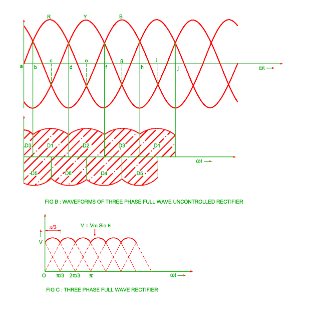 three-phase-fullwave-uncontrolled-waveforms.jpg