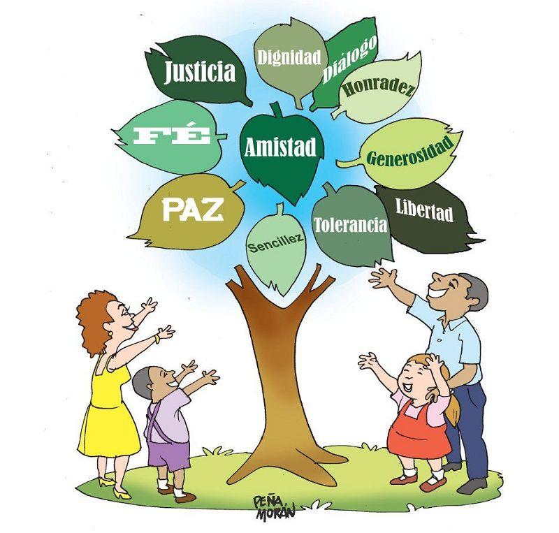 Educar es Herencia: Valores Morales