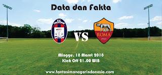 Data dan Fakta Liga Fantasia Serie A Gio 29 Crotone vs AS Roma Fantasi manager Indonesia