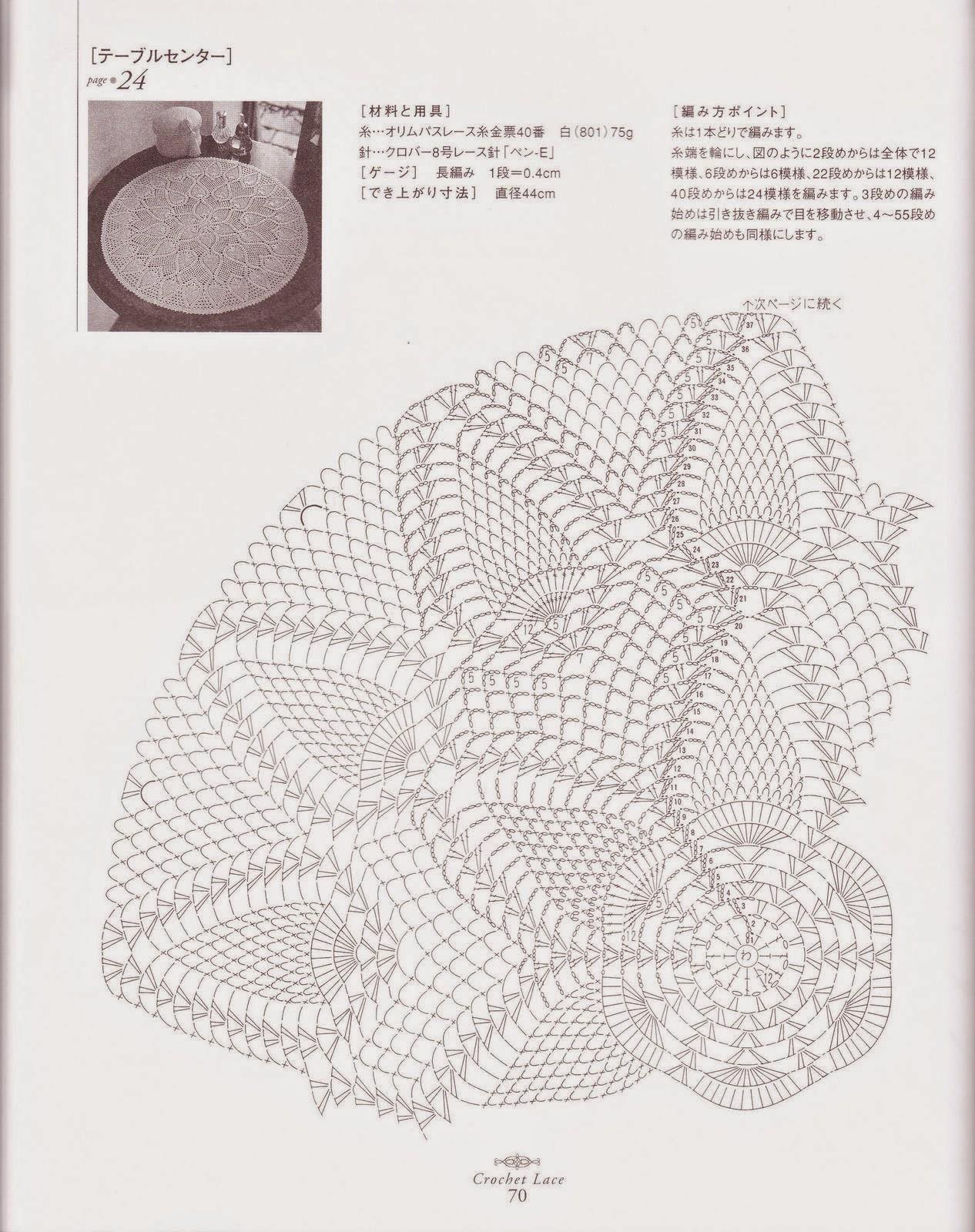 PATRONES GRATIS DE CROCHET: Patrón Tapete, carpeta o centro de mesa ...
