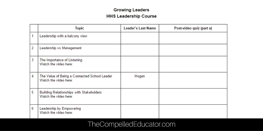 The Compelled Educator How to create an online PD course that will
