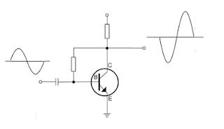 Tecnología, Sistemas y Circuitos: Wien Bridge Oscillator