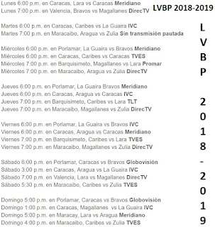 Transmisiones televisivas LVBP 2018-2019. Calendario con las transmisiones televisivas del béisbol profesional venezolano LVBP 2018-2019. Calendario primera semana LVBP 2018-19. Calendario de Béisbol Profesional Venezolano 2018-2019 LVBP. Calendario completo con las Transmisiones televisivas del Béisbol Profesional venezolano 2018-2019 LVBP. Calendario segunda semana LVBP 2018-19. Calendario tercera semana LVBP 2018-19. Calendario cuarta semana LVBP 2018-19. Calendario quinta semana LVBP 2018-19. Calendario sexta semana LVBP 2018-19. Calendario septima semana LVBP 2018-19. Calendario octava semana LVBP 2018-19. Calendario novena semana LVBP 2018-19. Calendario decima semana LVBP 2018-19. Calendario undecima semana LVBP 2018-19. Calendario duodecima semana LVBP 2018-19.
