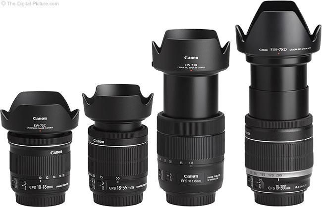 Cara Perawatan Lensa Kamera Nikon Yang Baik dan Benar