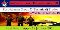 Indian Air Force Recruitment 2018 – Airman Group X (Technical) Trades & Airman Group Y (Non-Technical) Trades