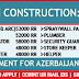 URGENT RECRUITMENT TO AZERBAIJAN PROJECT IN RUSSIA | APPLY NOW