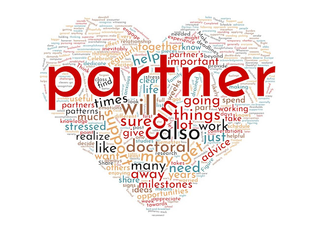 "Word cloud in the shape of a heart with the word, ""Partner"" across the center"