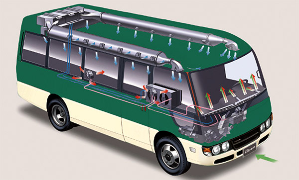 Hệ thống giàn lạnh xe khách 29 chỗ Thaco Fuso Rosa với giàn nóng đặt trên nóc