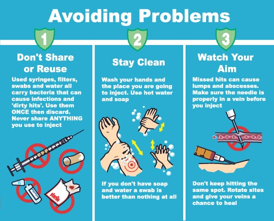 I V D U (Inner Voice Of Drug Users): Prevention First